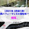 【株式】週間運用パフォーマンス&保有株一覧(2021.3.5時点)続落...