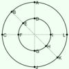 四角形を描こう
