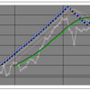 今月中に株が急落するかもしれない