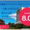 SBIソーシャルレンディング追加出資ならず・・・(10/10)