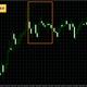 1月21日~25日の経済指標まとめ!ユーロ・ポンドに好材料が出れば一気に跳ね上がる?