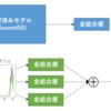 【PyTorch】多入力多出力モデルの作り方