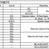 (DE0-CV) DE0拡張キットのLCDモジュールを使う (1)