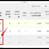 「関連コンテンツのレポート」を見る方法【Google AdSense】