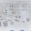 課金ゲーム、数独の数理(4年ゼミ)