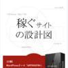 WordPressテンプレート「稼ぐサイトの設計図-AFFINGER4公式ガイド」検証・レビュー