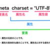 HTML要素の属性