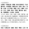 20201229奄美大島の旅④最終回