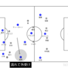 【FC東京】J1第4節 横浜FM戦 シルバ起用で表れた守備時のメリット