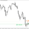 FXトレード 6月14日 (USD/JPY) エントリー注文