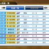 【攻略】名将甲子園「古代高校㊽ 秋の試合が理不尽すぎる」