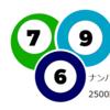 ちょびリッチにナンバーズDXが新しく追加!!6つの数字で最大5000ちょびポイント!!