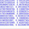Python / 常微分方程式の数値解法