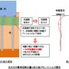 一級建築士試験 構造Ⅳ【令和元年度(2019年度)No.19~No.21】【地盤・基礎】