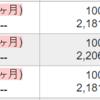 日本ユピカ(7891)ストップ高 知らぬ間に売れていました。