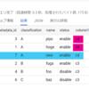 BigQueryのMERGE文で削除、更新、追加を同時に行う