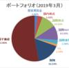 【資産運用】ポートフォリオ更新(2019年3月末時点)