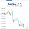 鈴木さんの好感度と、ビットコインの価格変動は似ている