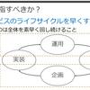 エンタープライズアジャイルとNoOpsとマイクロサービス