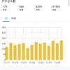 2019.12.02 月初め恒例ブログ運営報告