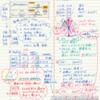 【英語】TOEIC試験当日!「意気込み」と「戦略」と「アイクぬわら」