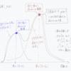 【読書メモ】しくみがわかるベイズ統計と機械学習