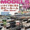 『RM MODELS 248 2016-04』 ネコ・パブリッシング