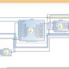 hls::stream + axiu + SDSoC の実験
