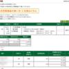 本日の株式トレード報告R2,12,21