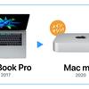 Intel MacからApple Siliconに移行して3ヶ月。気づいたこと。