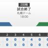 6/5 vs日本ハム5-0◯ ヤクルト石川投手ヒーローインタビュー全文