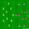 上位と戦って分かること J1第16節 ベガルタ仙台vsセレッソ大阪