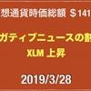 【テゾス上昇】仮想通貨時価総額15兆7000億 ドル110円前半