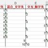 ADODBでExcelを操作する時の列毎の型判定の基準