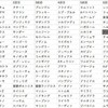 アルカナカップに参加しました~予選編(前編)~