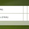 杉田祐一ウィンブルドン2017の2回戦はまたマナリノ【テニス】対戦成績や試合時間と放送