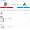 2020-07-09 カープ第15戦(マツダスタジアム)●1対5 DeNA (6勝8敗1分) 森下、ズムスタ初戦は悔しい負け。
