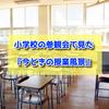 小学校の参観会で見た『今どきの授業風景』。昭和世代のアラフォーママは時代の変化にビックリだよ!