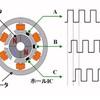 低分解能ロータリーエンコーダを用いた場合の, モータ回転角度推定と補間
