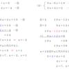 連立方程式の加減法の解き方をマスターしたい方は見てください!!