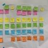 アジャイルを社内に浸透させる活動 〜ワーキンググループ〜 第1回 コミュニケーションの活性化