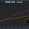 2020年50週目の資産報告(12/12)