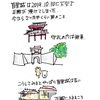ひつじ日記 2020沖縄の旅その6(完結編) 「首里城」へ