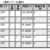 ループイフダンの実績公開(~9/13)!