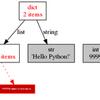 Pythonプログラムのメモリの使用状況をトレースする