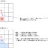 AGC029 参加記録&解説(A~D)