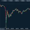 17年11月30日04:20頃ビットコイン30万円の超絶大暴落→07:43ある程度値戻し。ゆとりをもった運用の大切さ