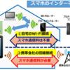 自宅のWi-Fiでスマホの通信料金を節約
