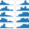 matplotlibのsubplotsでグラフをいい感じにjupyterに出力したい