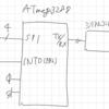 SPI / 雷センサーAS3935 / ライブラリー化 / 動作確認